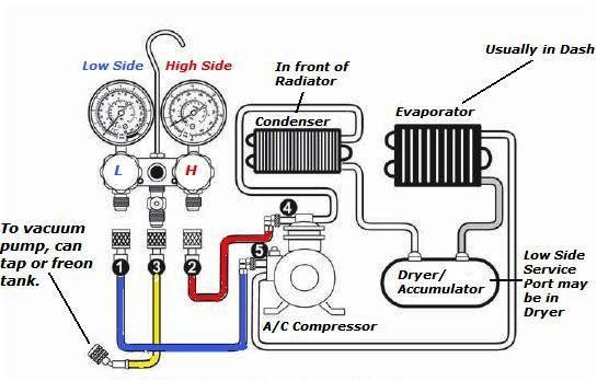 Basic Car AC Gauge Set Hook-Up
