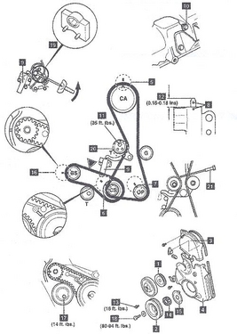 Mitsubishi Timing Belt Diagram on 2001 Mitsubishi Galant Water Pump Replacement