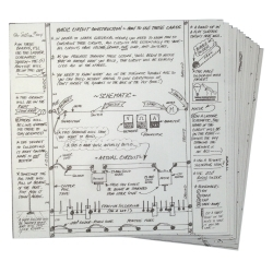 Electronic Specialties 186 Hands On-Line Electrical Training Cards image