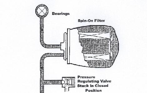 Wiring Diagram Subaru Brz likewise Volvo V70 Engine Diagram moreover 4kb38 2005 Subaru Outback P0302 P0304 High Mileage Turbo further Subaru Performance Motors likewise Help Finding Coolant Line 198482. on 2008 subaru legacy turbo engine