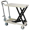 Image  140779 JET SLT-1650 Scissor Lift Table, 1650 lb. Capacity