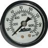 "Image Milton Industries 1189 GAGE MINI 1/8"" NPT"