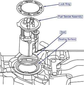 Diagram 2001 Chevy Malibu Shift Floor on gm sunroof wiring diagram